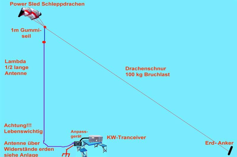 Endgespeiste Langdrahtantenne Berechnen : die antenne l sst sich mit hilfe des antennentuners problemlos innerhalb weniger sekunden auf ~ Themetempest.com Abrechnung